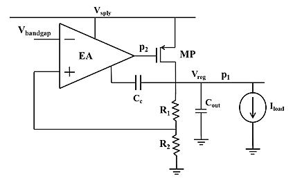 LDO block diagram with PMOS pass transistor